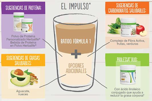 proteína en polvo ayuda con la pérdida de peso