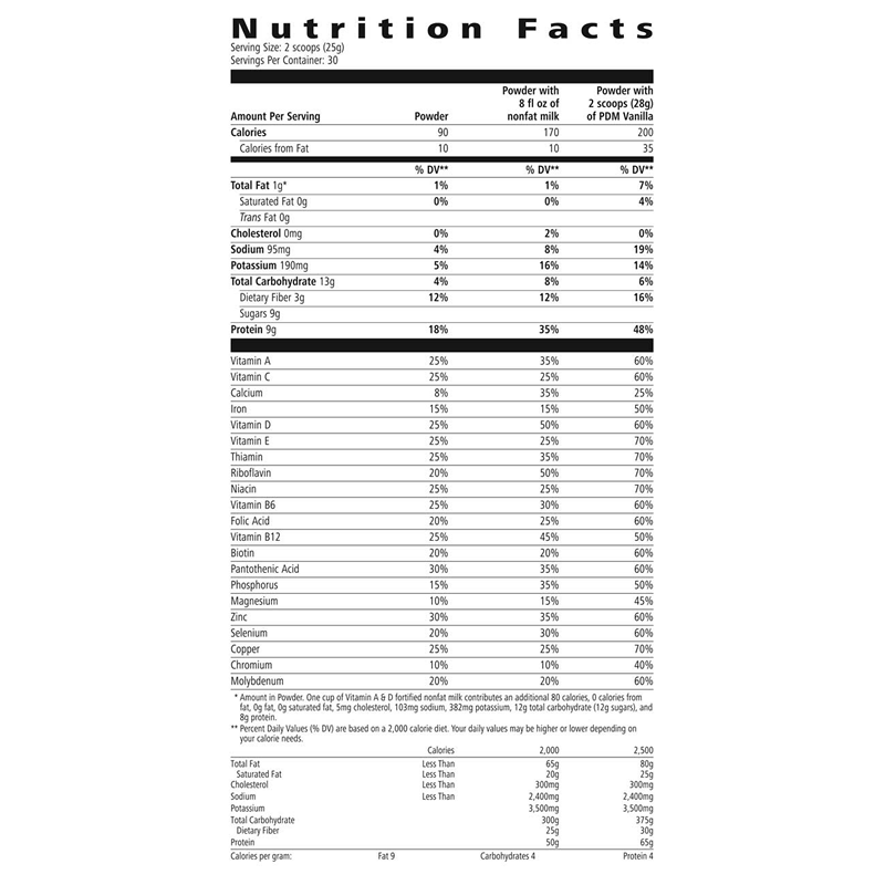 It's just a picture of Sly Herbalife Total Control Nutrition Label